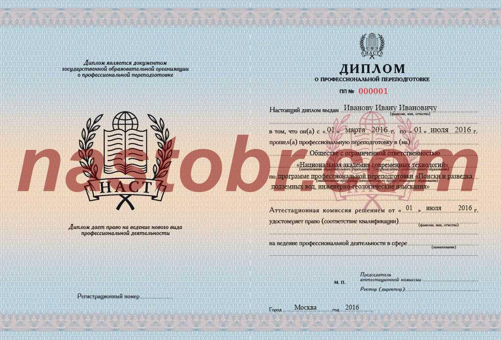 Дипломная работа Функции права tat school ru Диплом функции права